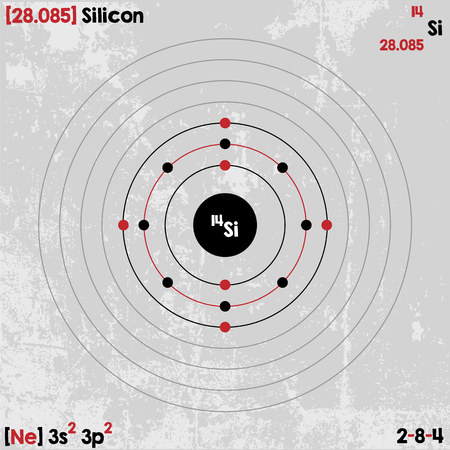 Large and detailed infographic of the element of Silicon