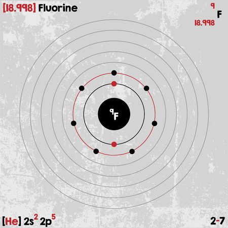 Large and detailed infographic of the element of Fluorine