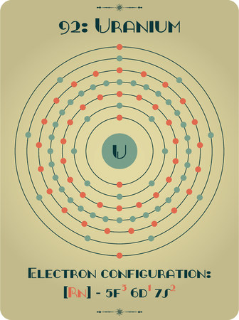 uranium: Large and detailed atomic model of Uranium