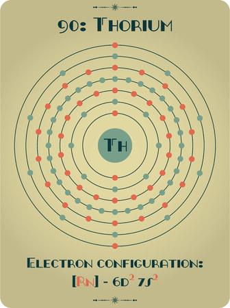 atomic: Large and detailed atomic model of thorium Illustration