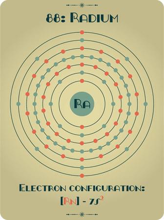 Groot en gedetailleerd atoommodel van radium