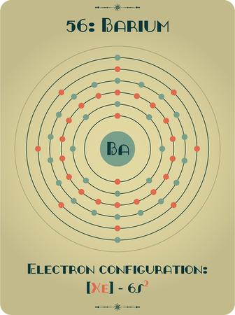 Large and detailed atomic model of barium