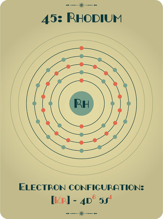 Large and detailed atomic model of rhodium Illustration