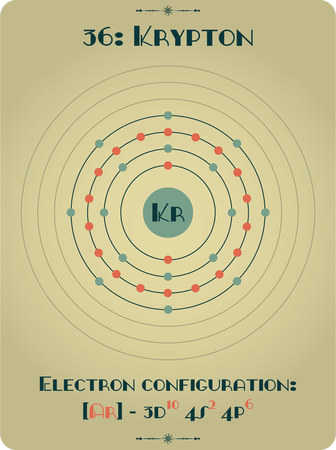 Large and detailed atomic model of krypton