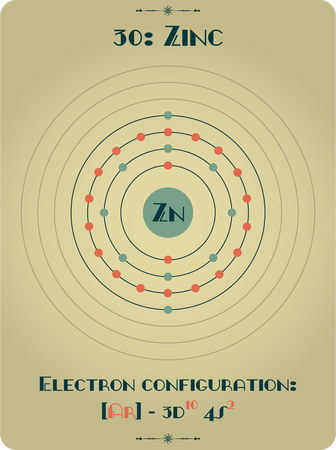 Large and detailed atomic model of Zinc Illusztráció