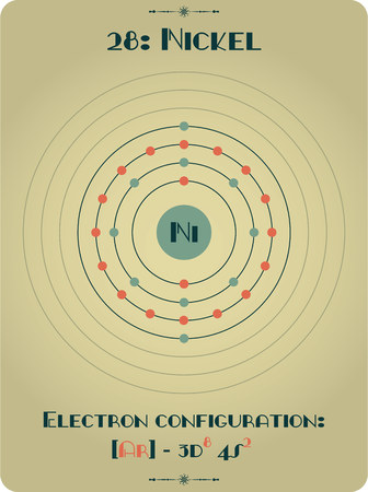 니켈의 크고 상세한 원자 모델 일러스트