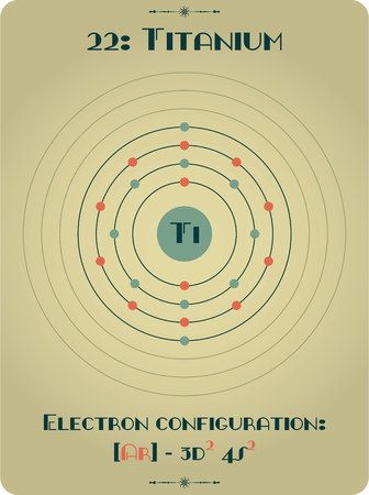 Large and detailed infographic of the element of Titanium Çizim