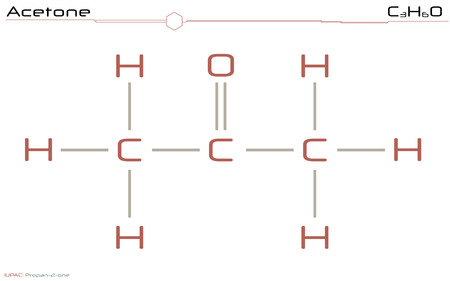 Large and detailed infographic of the molecule of acetone vector illustration
