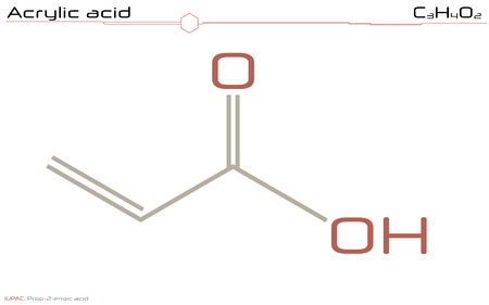 Large and detailed infographic of the molecule of acrylic acid.