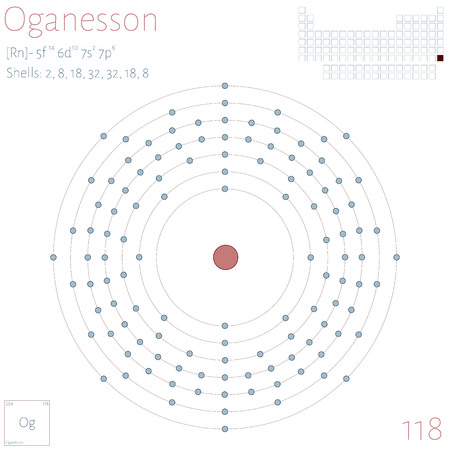 Large and colorful infographic on the element of Oganesson