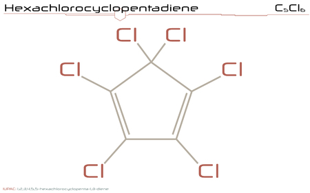 Large and detailed infographic of the molecule of hexachlorocyclopentadiene Stock Illustratie