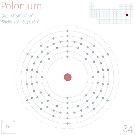 Large and colorful infographic on the element of polonium Illustration