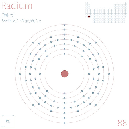 Large and colorful infographic on the element of radium