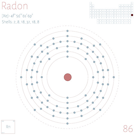 Large and colorful infographic on the element of radon