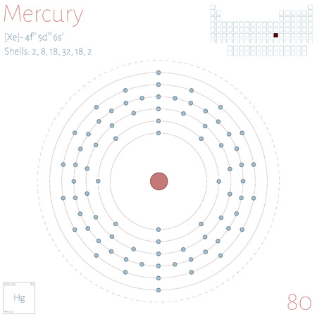 Large and colorful infographic on the element of Mercury. Stock Illustratie