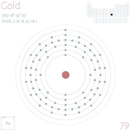 Grande infographie colorée sur l'élément d'or. Vecteurs