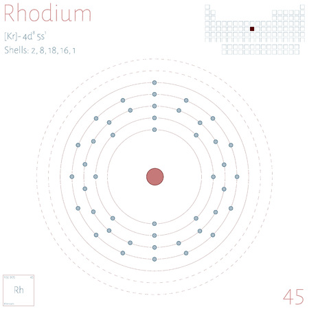 Large and colorful infographic on the element of rhodium. Illustration