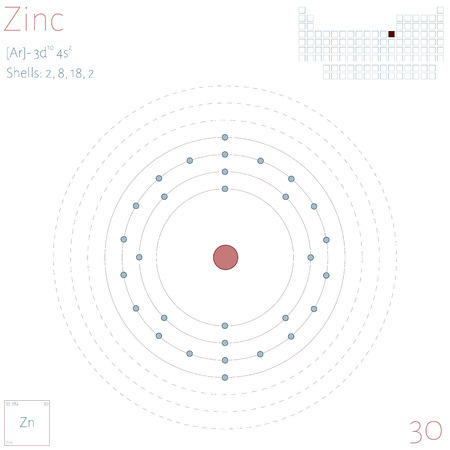 Large and colorful infographic on the element of Zinc.