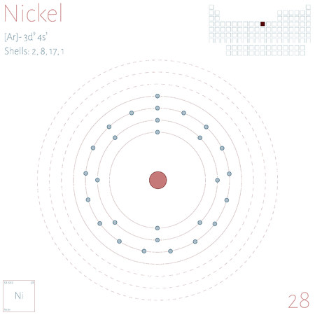 Large and colorful infographic on the element of nickel. 일러스트