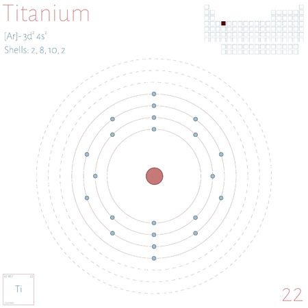 Large and colorful infographic on the element of titanium. Çizim