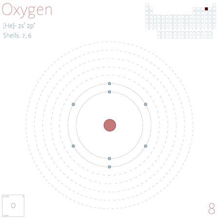 Grande infographie colorée sur l'élément oxygène.