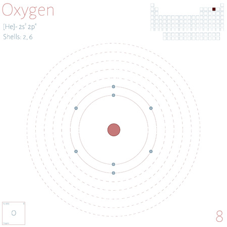 Large and colorful infographic on the element of oxygen.