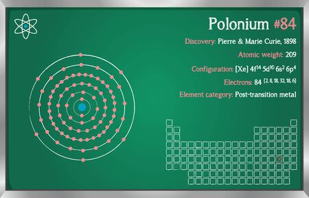 Detailed infographic of the polonium element.
