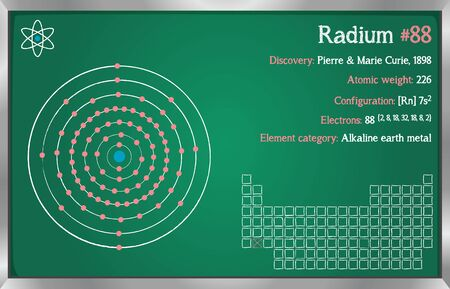 Detailed infographic of the element of radium.