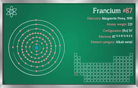 Detailed infographic of the element of francium.  イラスト・ベクター素材