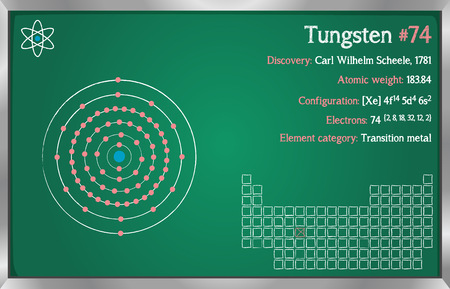 Detailed infographic of the element of Tungsten. 向量圖像