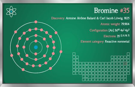 Detailed infographic of the element of bromine.  イラスト・ベクター素材