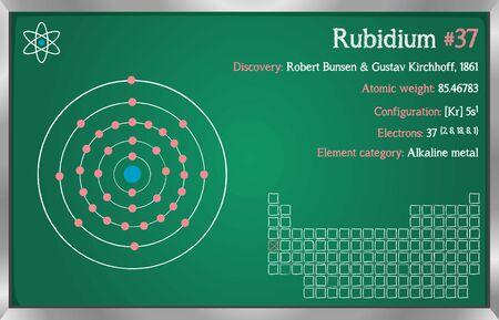 Detailed infographic of the rubidium element.