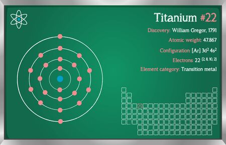 Detailed infographic of the element of Titanium.  イラスト・ベクター素材