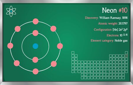 Detailed infographic of the element of neon.