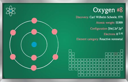 Detailed infographic of the element of oxygen.  イラスト・ベクター素材