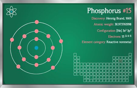 Detailed infographic of the element of Phosphorus.