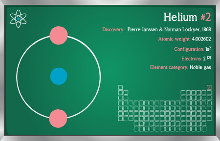 Detailed infographic of the element of helium. Illustration