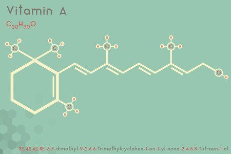 Large and detailed infographic of the molecule of Vitamin A. Illustration