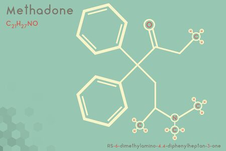 Large and detailed infographic of the molecule of Methadone.