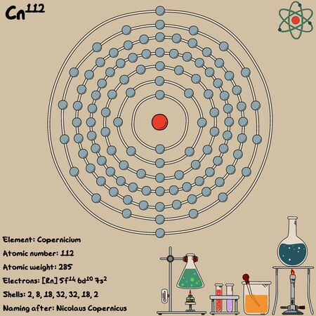Large and colorful infographic on the element of Copernicium.