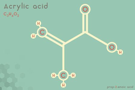 Large and detailed infographic of the molecule of acrylic acid
