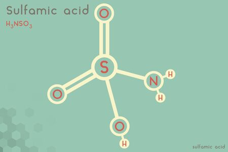Large and detailed infographic of the molecule of Sulfamic acid