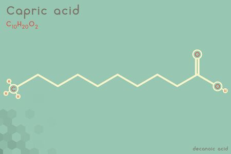 Large and detailed infographic of the molecule of capric acid