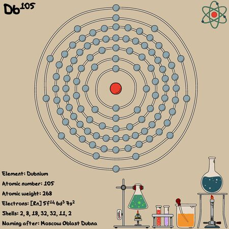 Large and colorful infographic on the element of dubnium.