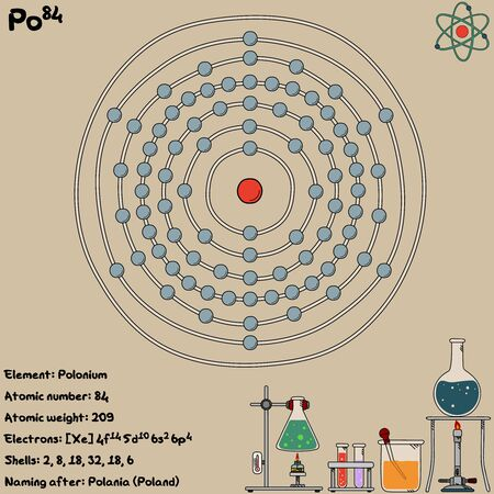 Large and colorful infographic on the element of polonium.
