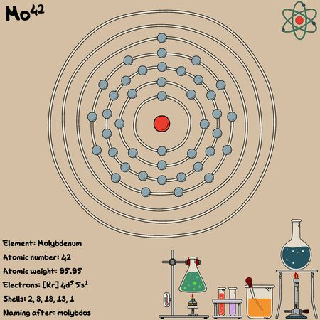 Large and colorful infographic on the element of Molybdenum.