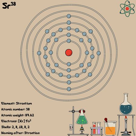 Large and colorful infographic on the element of strontium.