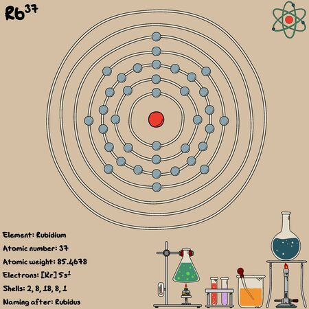 Large and colorful infographic on the element of rubidium.