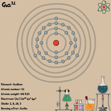 Large and colorful infographic on the element of gallium.