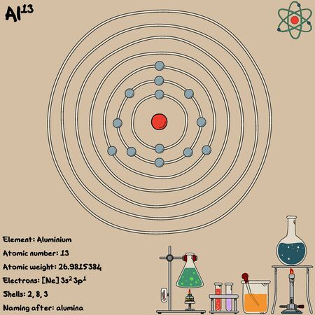 Large and colorful infographic on the element of aluminum.